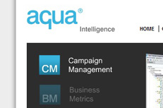 Aqua Intelligence Software Analítico